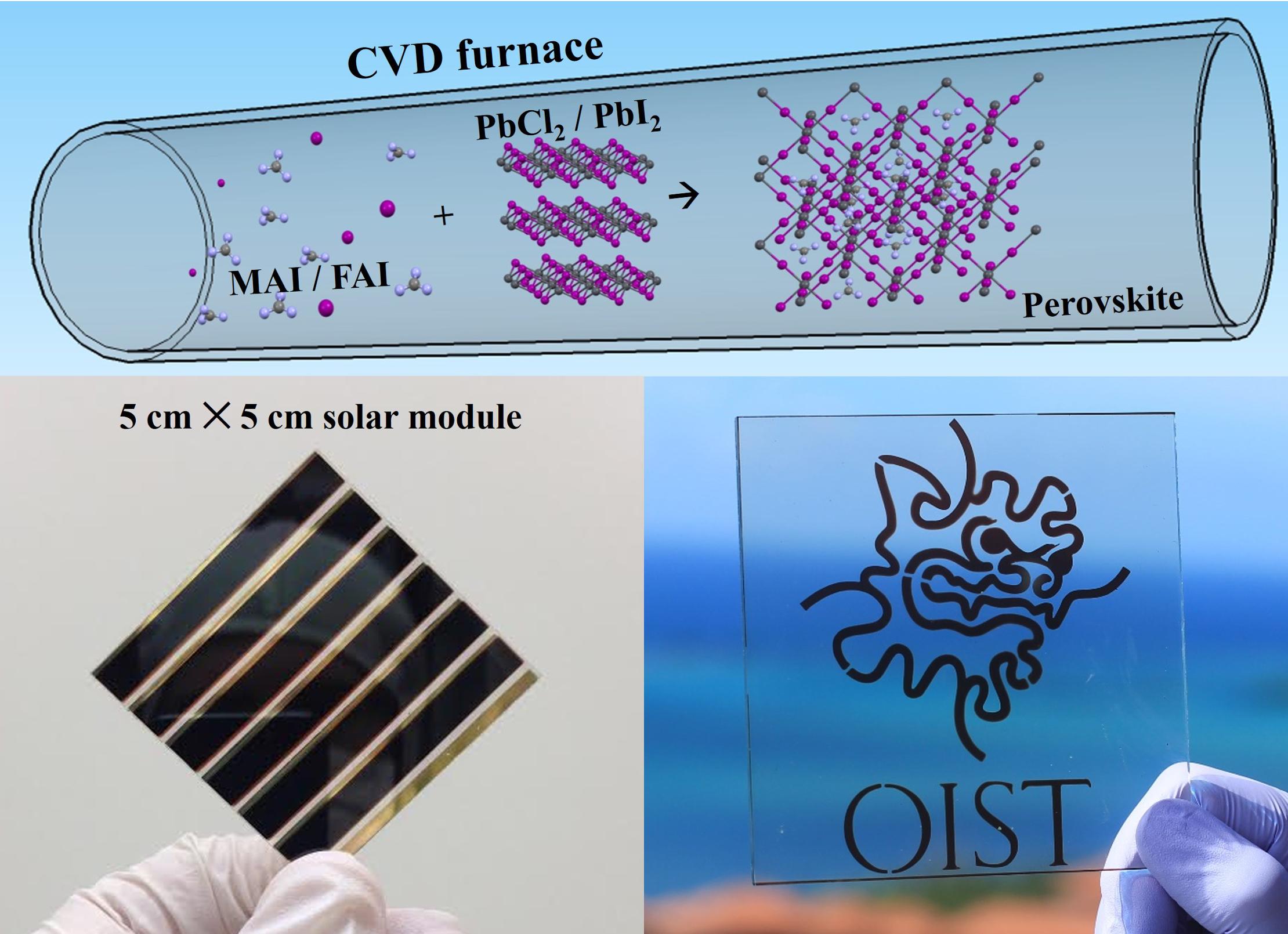 MAPbI3ペロブスカイトフィルムが分解すると、ヨウ化メチルとアンモニアの気体が生じる