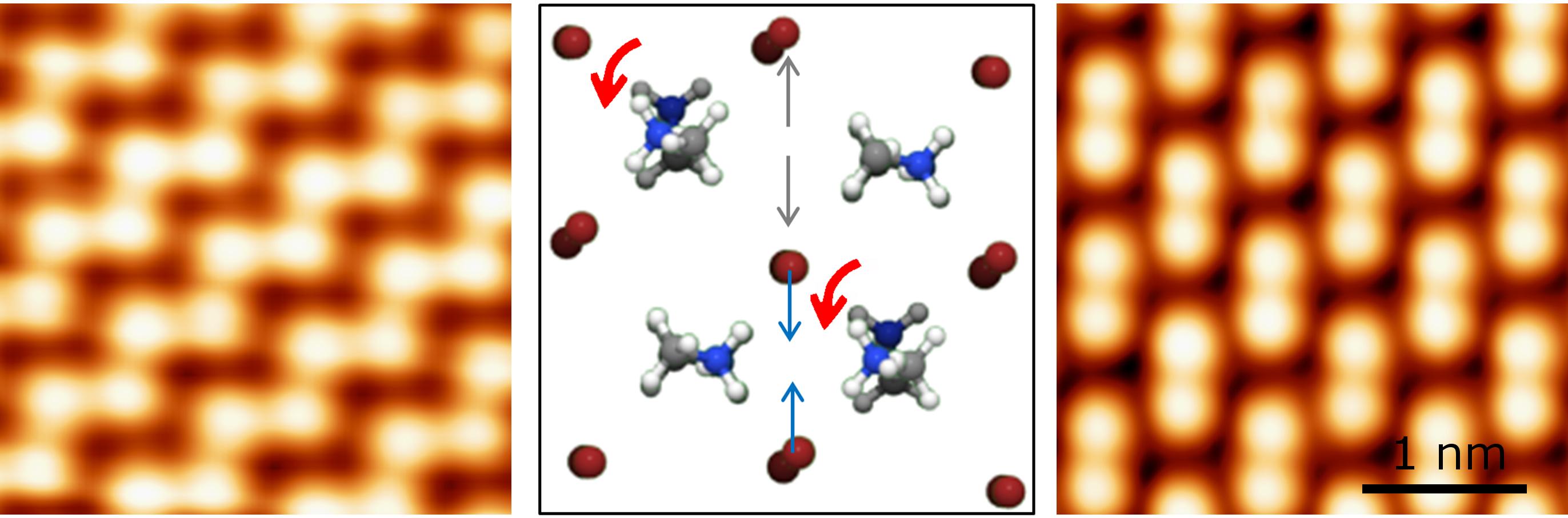 Perovskites atomic resolution images
