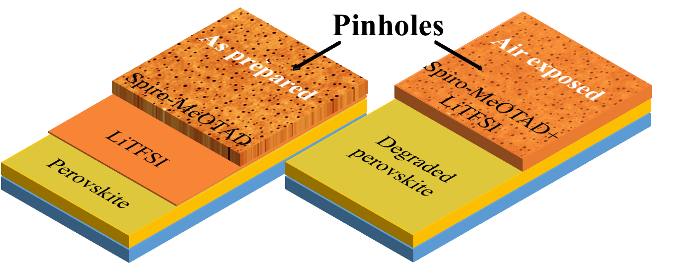 太陽電池層
