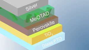 Proposed corrosion mechanism of the silver electrode in perovskite solar cells
