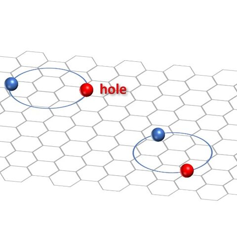 Diagram of the internal orbits in excitons, showing an electron and a hole orbiting each other.