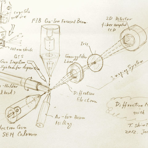 Sketch of Electron Microscope Design