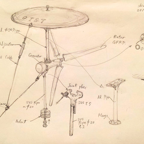 Sketch of Propeller Design