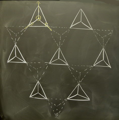 Tetrahedral Lattice of Spin Ice